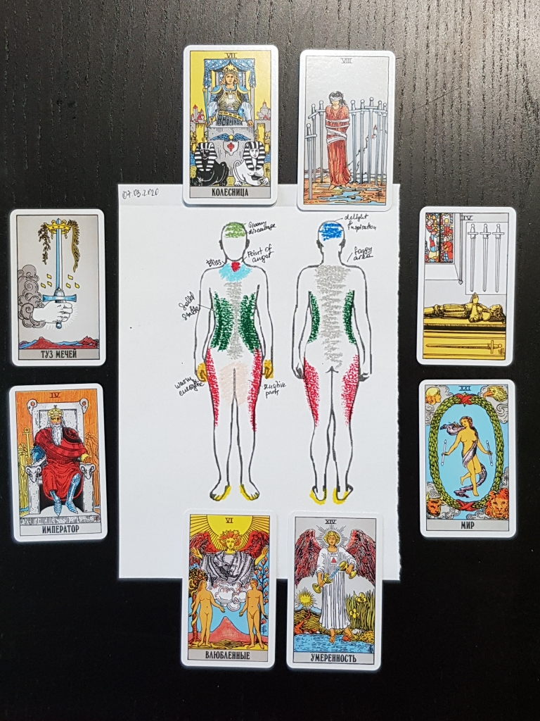 tarot konzultácie, tarot konštelácie, konzultacie tarot, psychologicke tarot, konstelacie tarot
